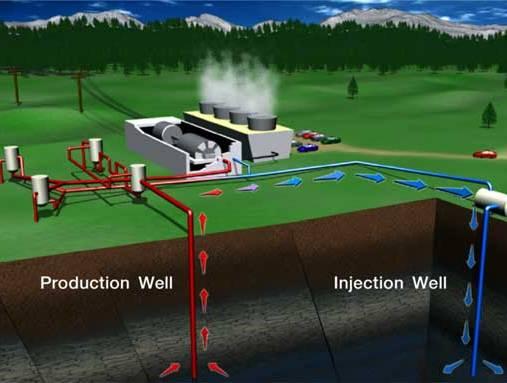 geotermikus-energia1